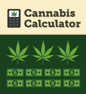 Marijuana Cost Calculator